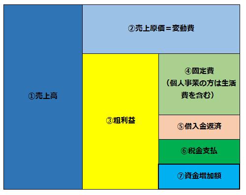 %e7%b2%97%e5%88%a9%e7%9b%8a